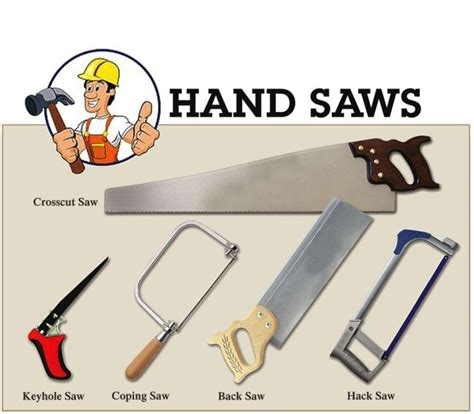 Types-Of-Hand-Saws-For-Woodworking