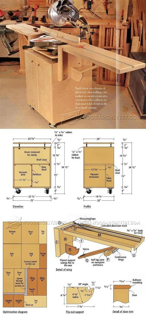 Ultimate-Miter-Saw-Stand-Plans-Free
