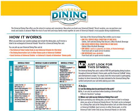 Universal Table Service Dining Plan