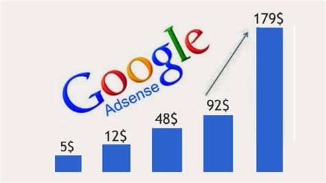 Using Other Peoples Articles To Increase Your Adsense Cash