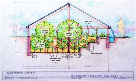 Walipini-Greenhouse-Plans