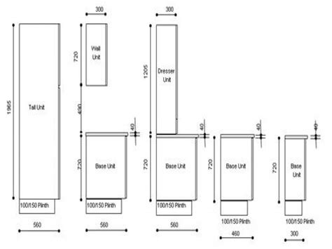 Wall Cabinet Depth Standard