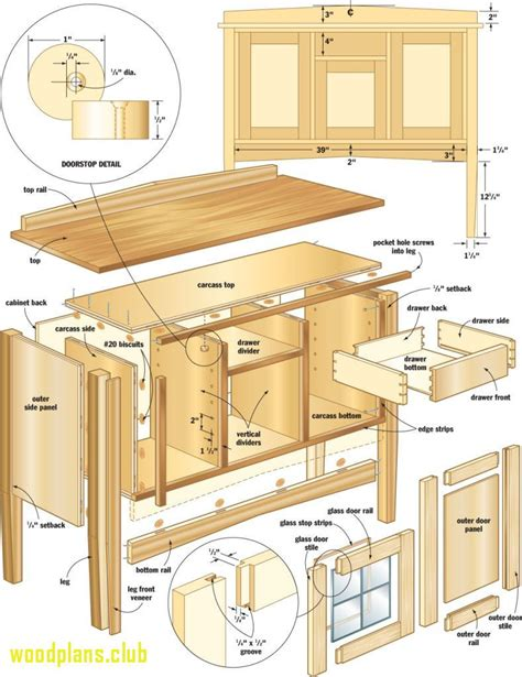 Wardrobe Free Woodwork Plans For Kids