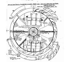 Best Water wheel plans free