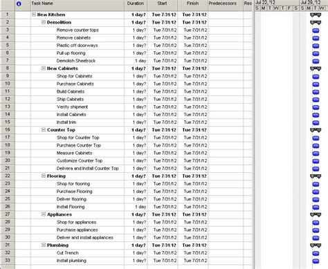 Wbs-Planning-Table