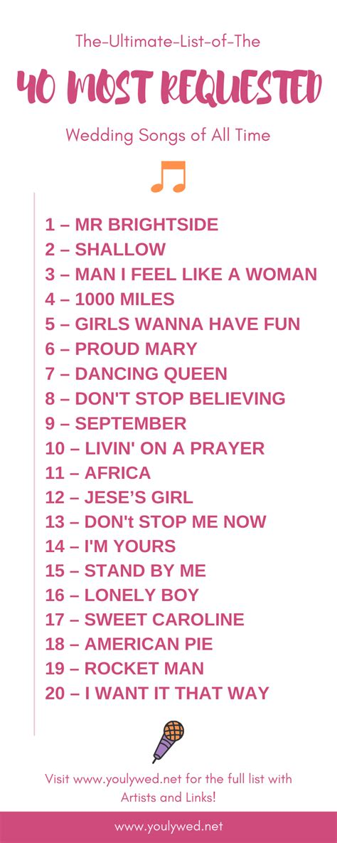 Wedding Reception Song List: Wedding Song Lists