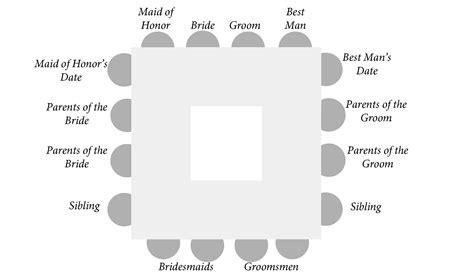Wedding-Reception-Head-Table-Seating-Plan