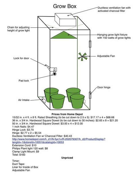 Weed Grow Box Plans