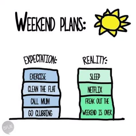 Weekend Plans Funny