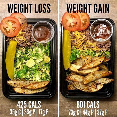 Weight Loss Plan Meal Prep