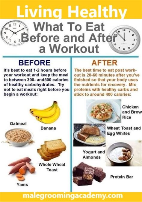 What Carbs To Eat Before And After Workout