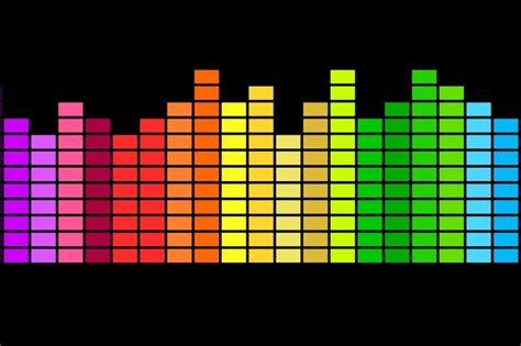 💯buy Cheap Unity3d How To: Audio Visualizer With Spectrum Data