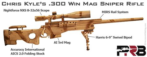 What Caliber Rifle Did The American Sniper Use And What Caliber Rifle For Deer Hunting