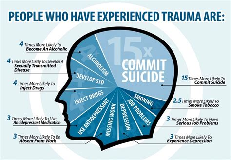 What Is Considered Psychological Trauma And What Is Psychological Harassment In The Workplace