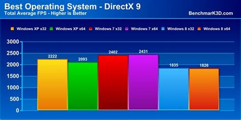 What Is The Best Windows Operating System For Pc