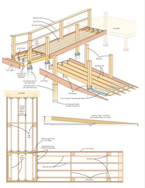 Wheelchair Ramp Plans Download