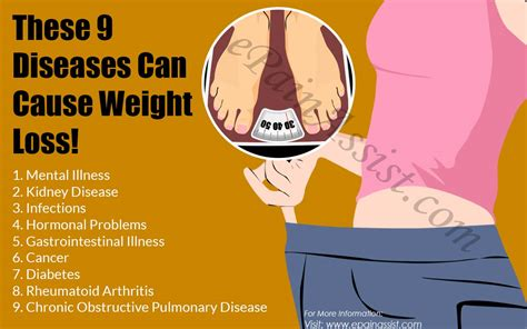 Where Can I Buy Can Diabetes Cause Rapid Weight Loss