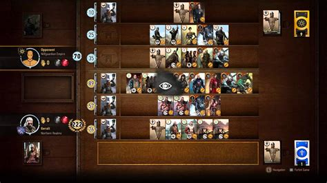Witcher 3 Build Northern Realms Deck