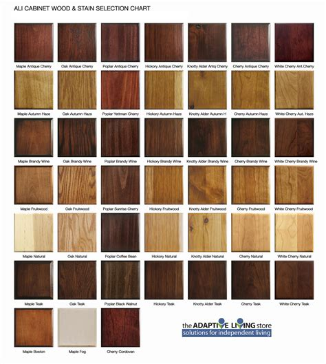 Wood Cabinet Stain Color Chart