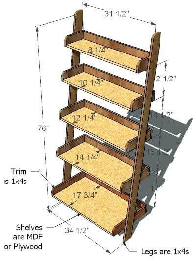 Wood Wall Shelf Plans With Dimensions Of Wellness