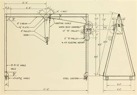 Wood-A-Frame-Hoist-Plans