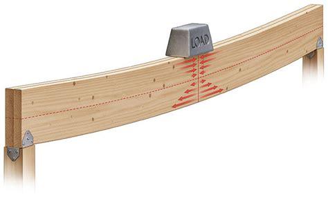 Wood-Beam-Construction-Diy
