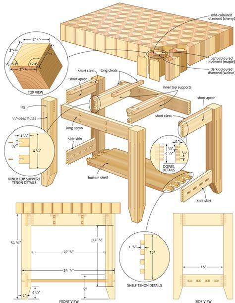 Wood-Butcher-Block-Plans