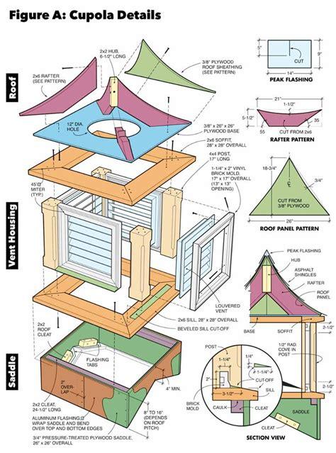 Wood-Cupola-Plans