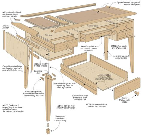 Wood-Desk-With-Drawers-Plans