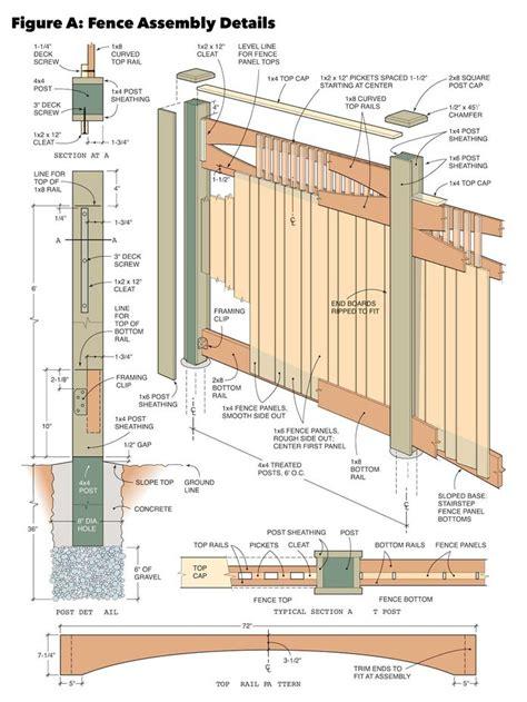 Wood-Fence-Panel-Plans
