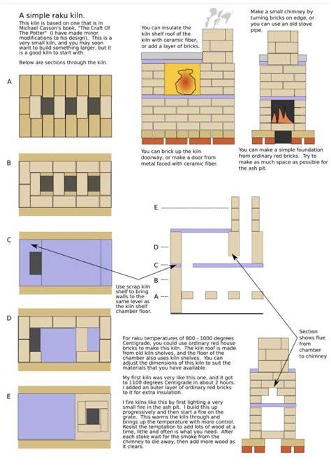 Wood-Fired-Raku-Kiln-Plans