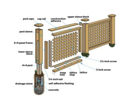 Wood-Lattice-Fence-Plans