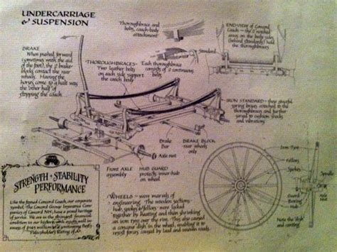 Wood-Model-Stage-Coach-Plans