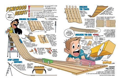 Wood-Pinewood-Derby-Track-Plans
