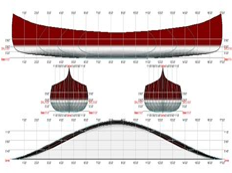 Wood-Strip-Canoe-From-Birchbark-Adney-Plans