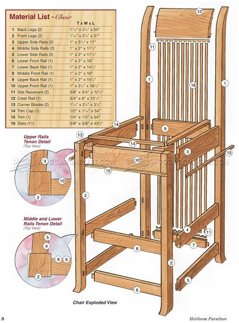 Wooden Bar Stool Plans
