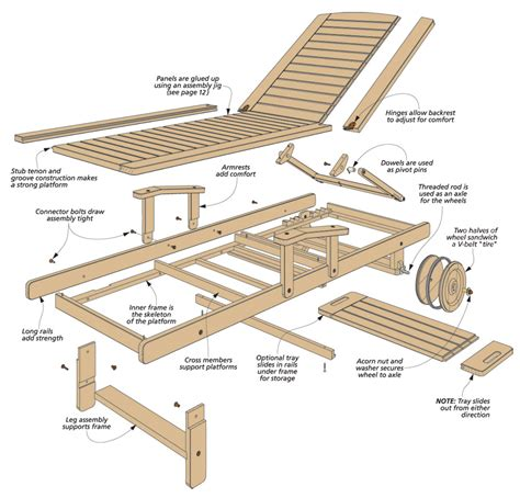 Wooden Chaise Lounge Chair Construction Plans