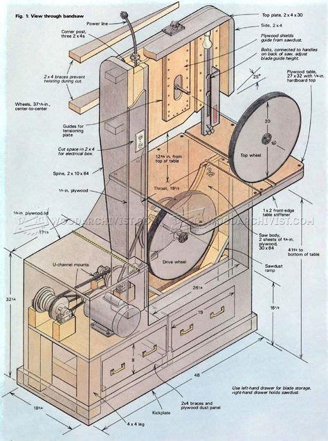 Wooden-Bandsaw-Plans
