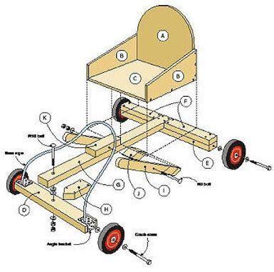 Wooden-Billy-Cart-Plans