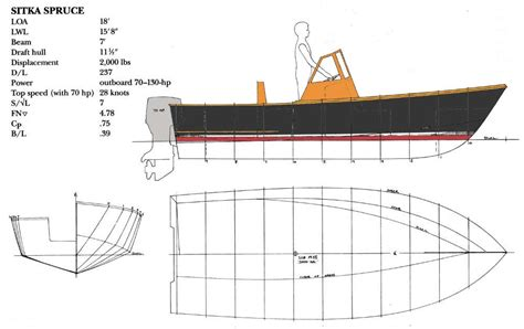 Wooden-Boat-Cad-Plans