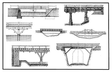 Wooden-Bridge-Construction-Plans
