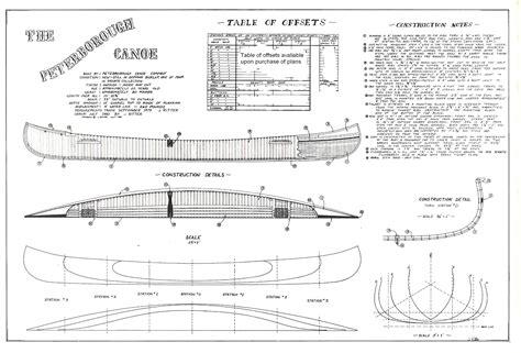 Wooden-Canoe-Plans-Pdf