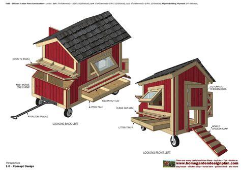 Wooden-Chicken-Tractor-Plans