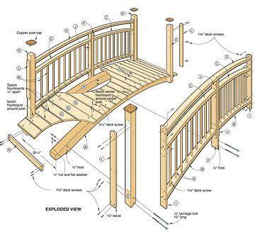 Wooden-Footbridge-Design-Plans