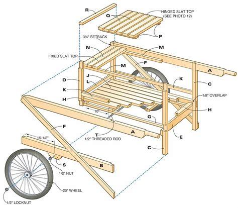 Wooden-Garden-Hand-Cart-Plans