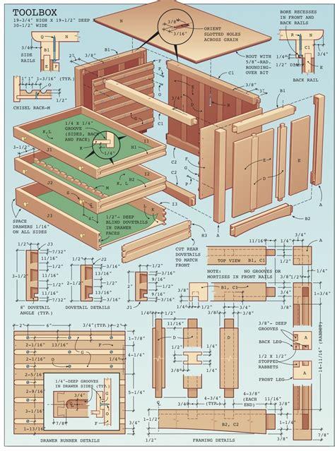 Wooden-Mechanics-Tool-Box-Plans