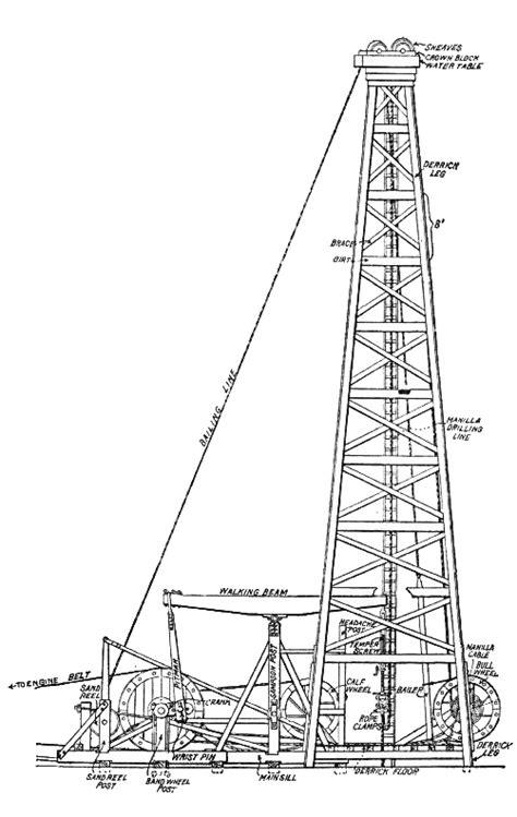 Wooden-Oil-Derrick-Plans