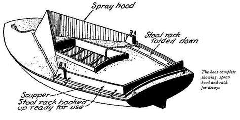 Wooden-Sneak-Boat-Plans