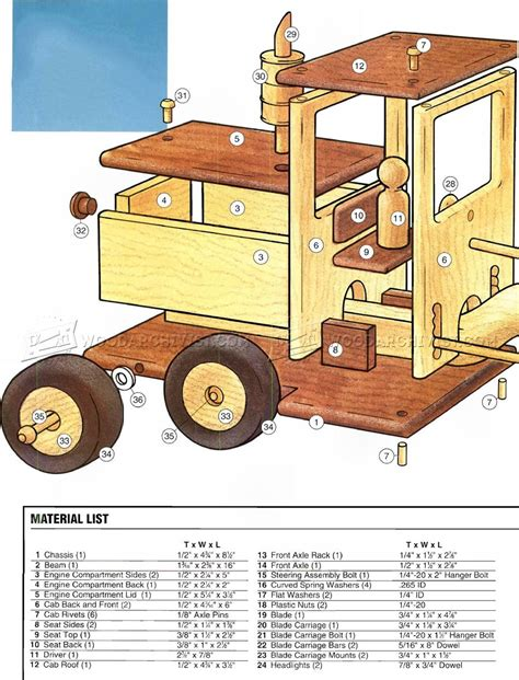 Wooden-Toy-Road-Grader-Plans