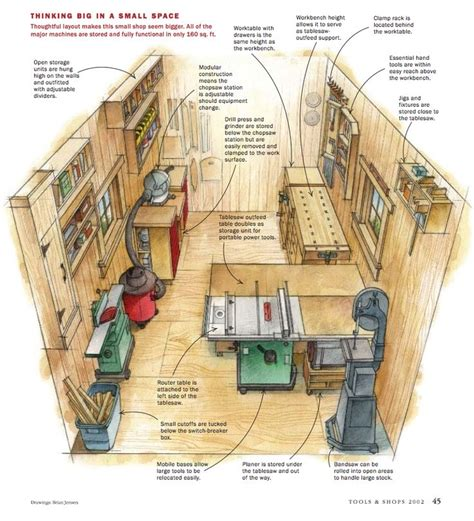 Woodshop Floor Plan Ideas